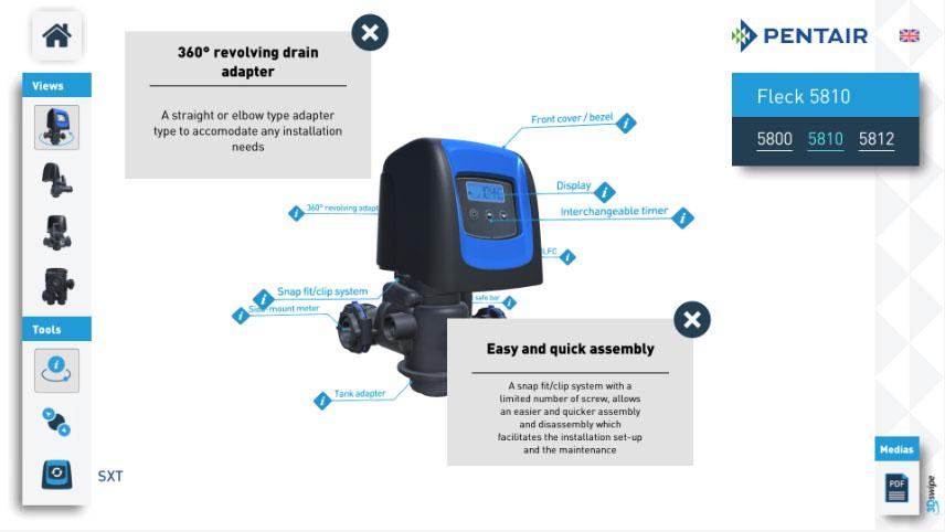 Vue illustrée des points forts de l'application 3D de Pentair